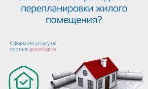 Как подать заявление на согласование проведения перепланировки жилого помещения?